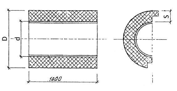 Гидроизоляция с полимерными добавками