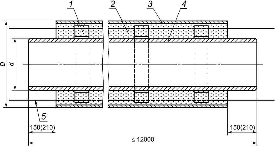 Конструкция трубы ППУ изоляции